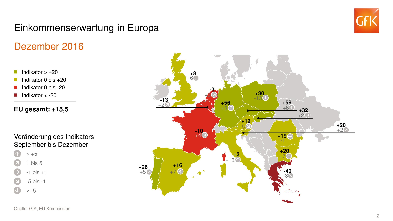 Einkommenserwartung in Europa