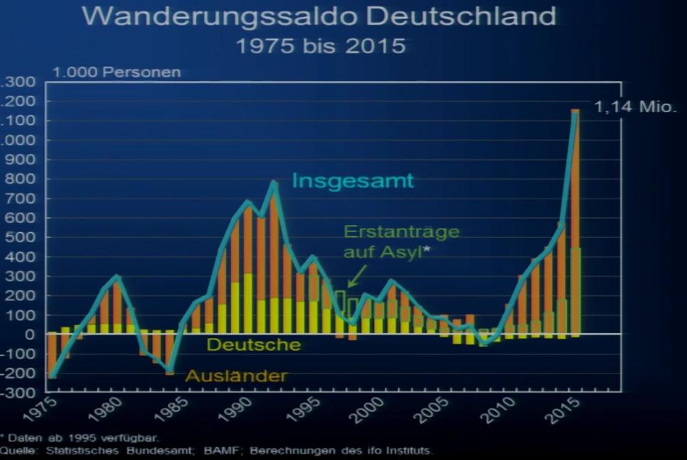 Euro-Desaster, Europas Neugründung