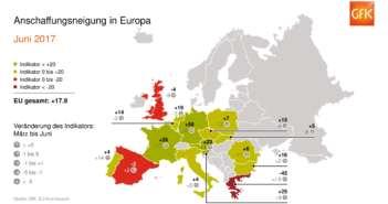 GfK: EU-Konsumklima bleibt freundlich